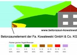 BETONZAUN KOWALEWSKI - Schallschutznachweis
